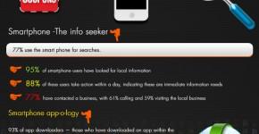 smartphone-app-usage