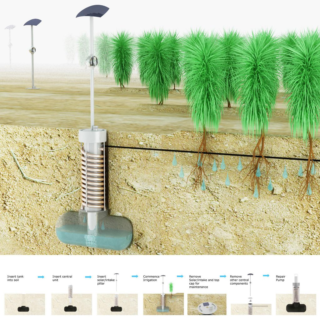 airdrop irrigation un syst me qui r cup re l 39 eau de l 39 humidit de l 39 air actinnovation. Black Bedroom Furniture Sets. Home Design Ideas