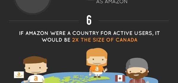 Amazon_chiffres_cles_2010