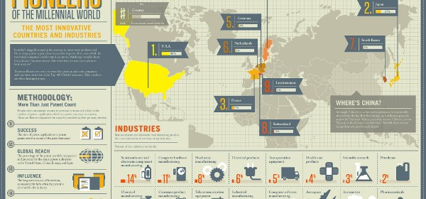 infographie_classement_pays_industries_innovation