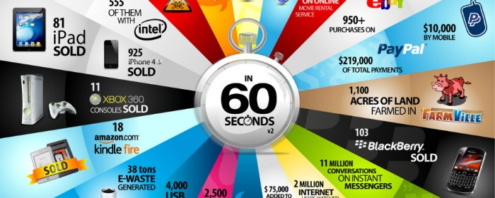 technologie_soixante_secondes