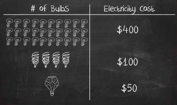 NanoLight-ampoule-LED-economie-energie-3