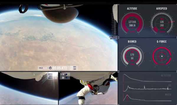 Red-Bull-Stratos-Actinnovation