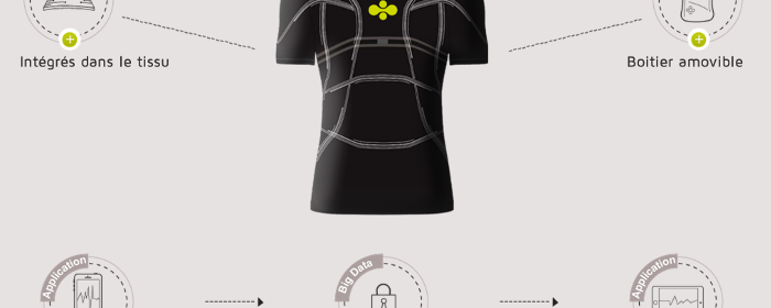 Smart-Sensing-D-Shirt-Actinnovation