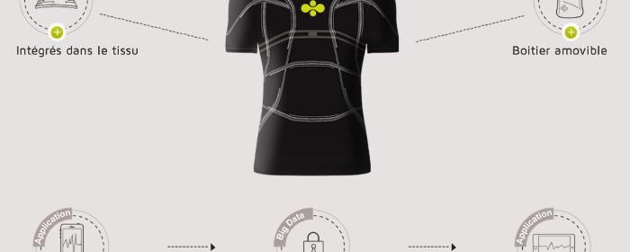 Smart-Sensing-D-Shirt-Actinnovation