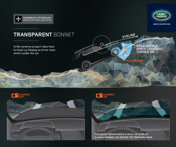 Land-Rover-capot-transparent-Actinnovation-1