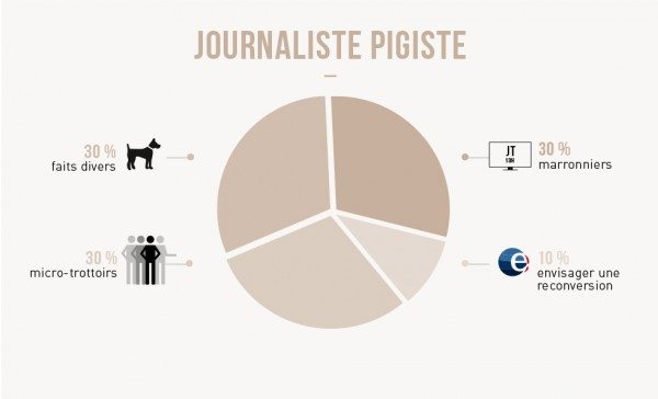 journaliste-pigiste