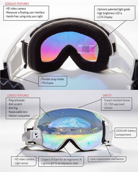 RideOn-masque-ski-realite-augmentee-actinnovation-1
